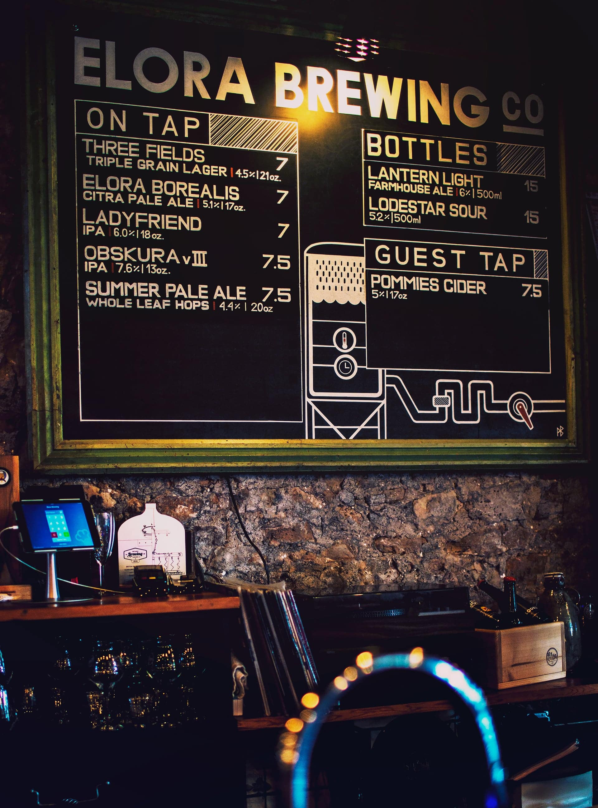 Elora Brewing Company Bar and Eatery Menu